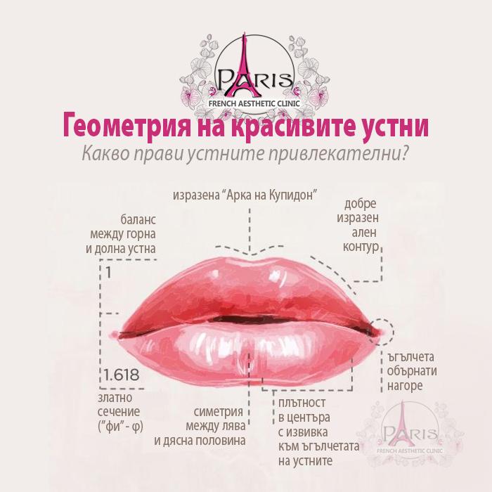 Моделиране на устни с филъри с хиалуронова киселина - Лазер Клиник Париж