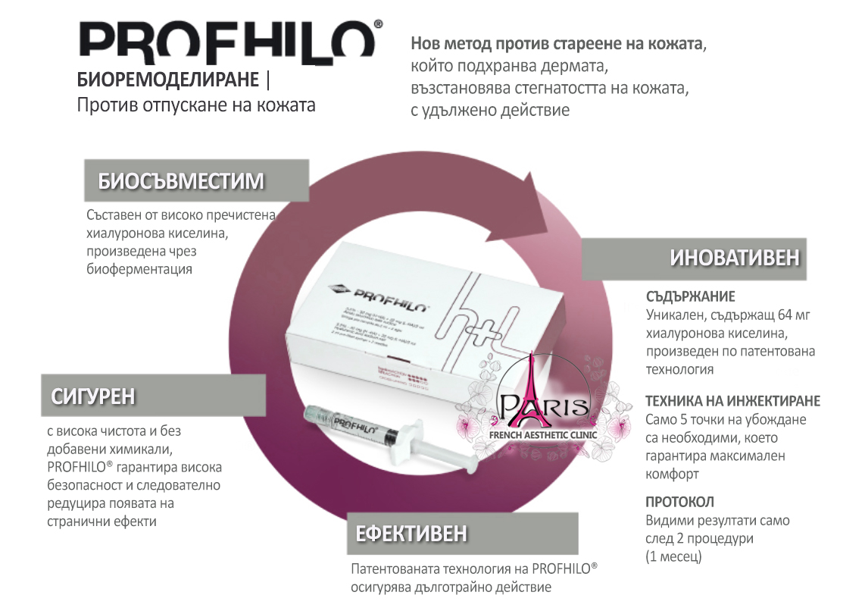 Profhilo | ПРОФИЛО БИОРЕМОДЕЛИРАНЕ - предимства - Лазер Клиник ПАРИЖ