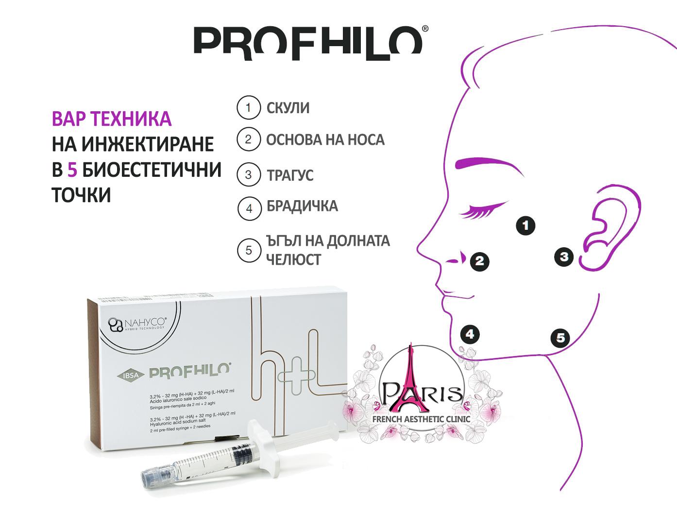 Profhilo Профило-BAP техника на инжектиране само в 5 точки - Лазер Клиник Париж