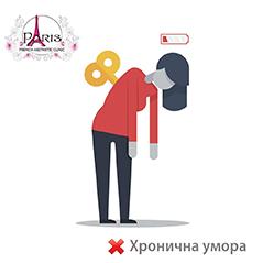 Озон терапия против хронична умора