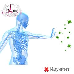 Озон терапия за засилване на имунитета